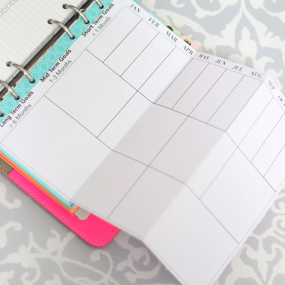How to project planning goal tracking with a filofax for Project plans